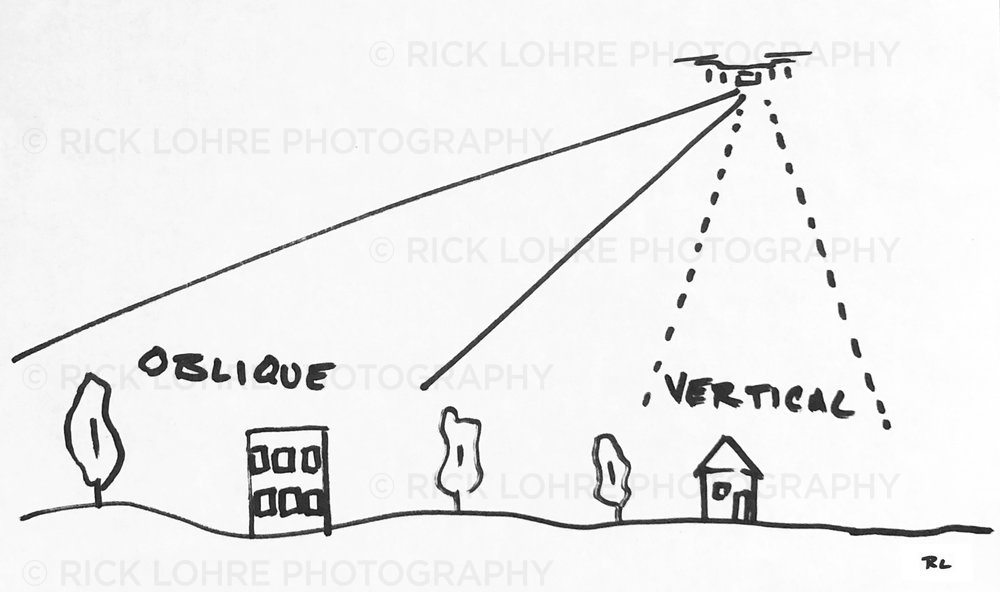 Drone camera angular drawing to show difference in vertical vs oblique aerial photography.